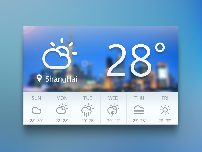 How To Install Weather Widget On Your Website
